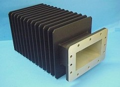 High Power Rectangular Waveguide Termination - Series 745