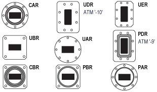 European IEC Standard Flanges