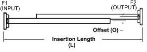 Waveguide Precision Fixed Attenuator - Diagram