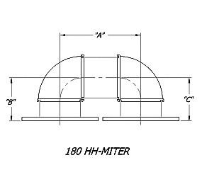 Dual 180 degree H-Miter Rectangular Waveguide