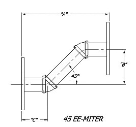 Order Worksheet for 45 degree Custom Miter Dual E-Bend Rectangular Waveguide