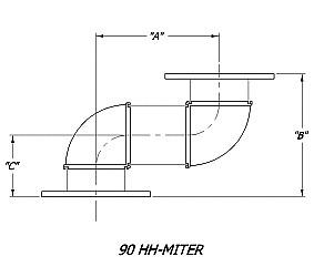 Dual 90 degree Mitered H Bend Rectangular Waveguide